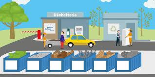 Nouvelles modalités délivrance carte d'accès aux déchèteries
